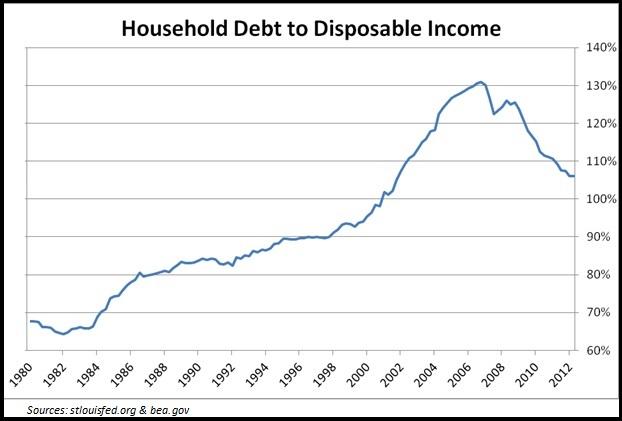 Debt-chart2