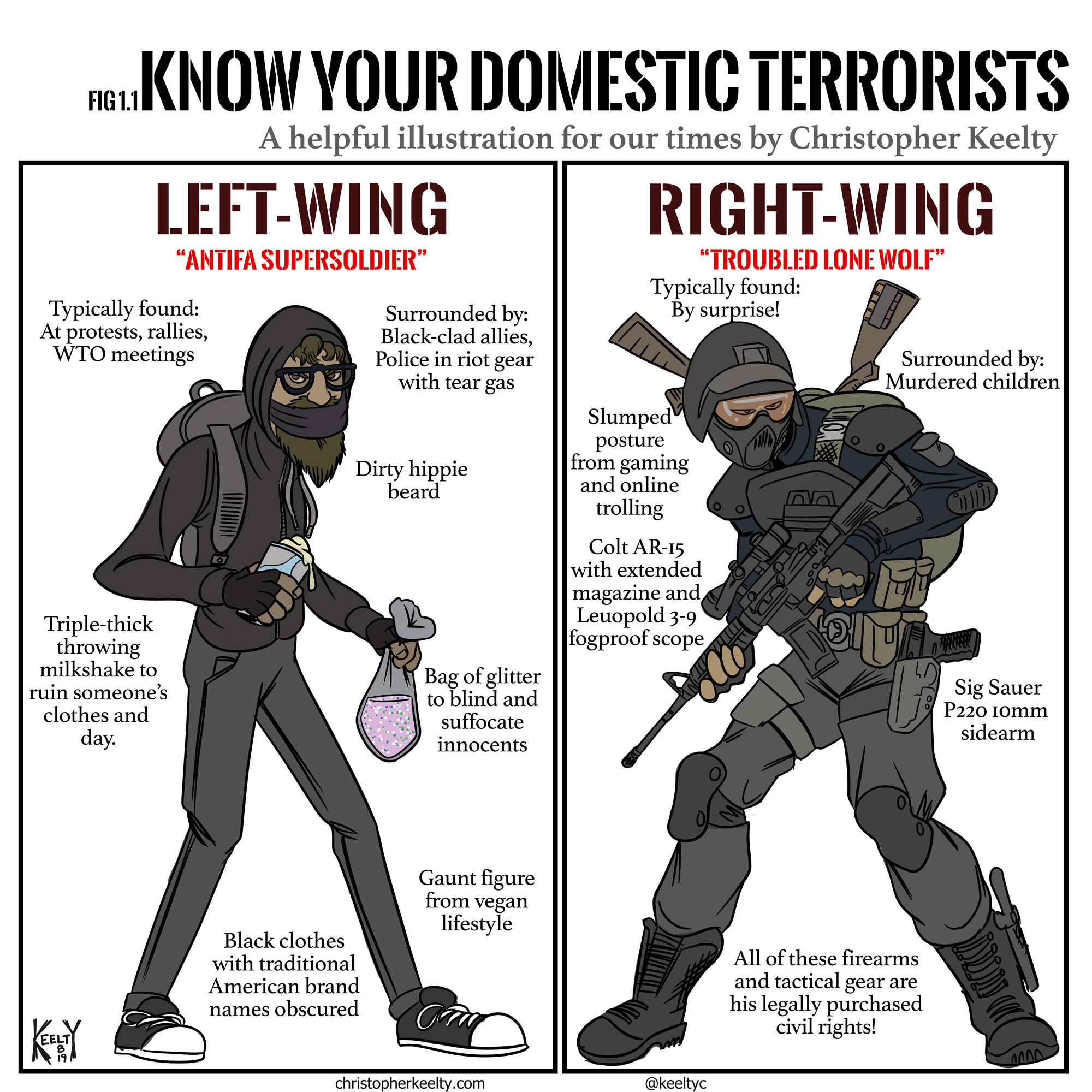 Remember, according to the federal government and US media, Antifa milkshake hurlers are just as dangerous as right-wing mass shooters!
